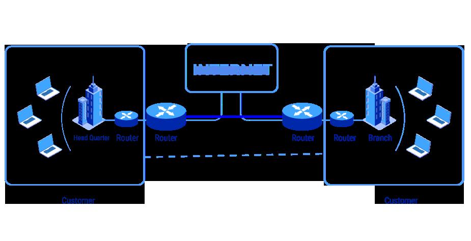 dark-fiber-truyen-dan-quang-p2p